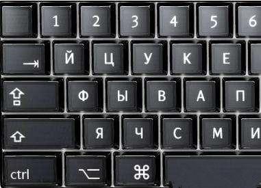 键盘打标案例